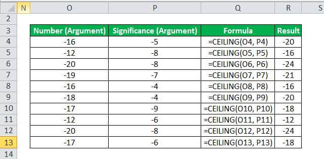 Excel CEILING function Example 3