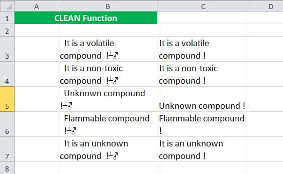 CLEAN in Excel (Formula, Examples) | How to Use CLEAN