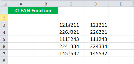 graphic relating to Non Printable Ascii Characters identified as Fresh new in just Excel (Formulation, Illustrations) How in direction of Retain the services of Fresh