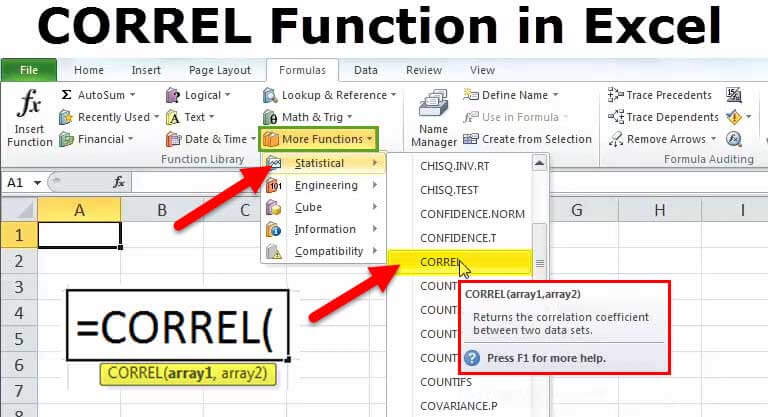 CORREL in Excel | How to Use CORRELATION Function (with Examples)
