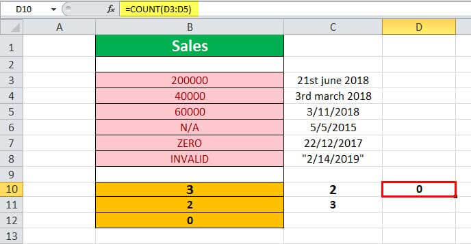 COUNT Function Example 6