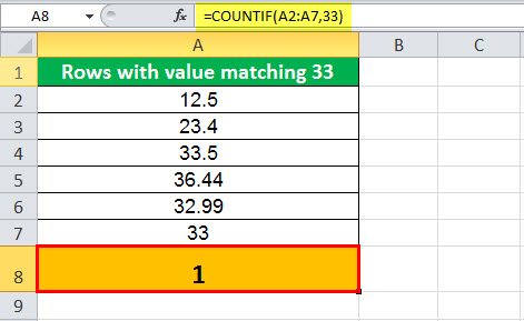 COUNTIF Example 1