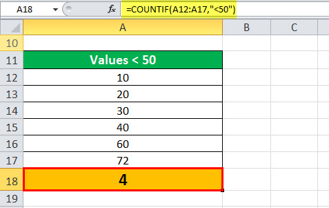 COUNTIF Example 2