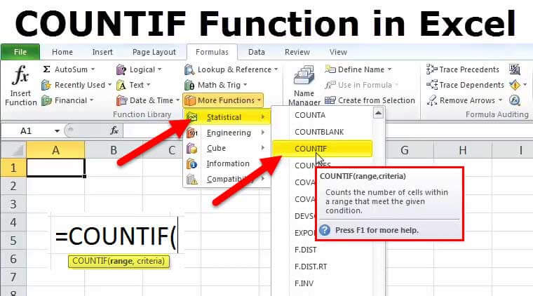 COUNTIF Function in Excel (Formula, Examples) | How to Use?
