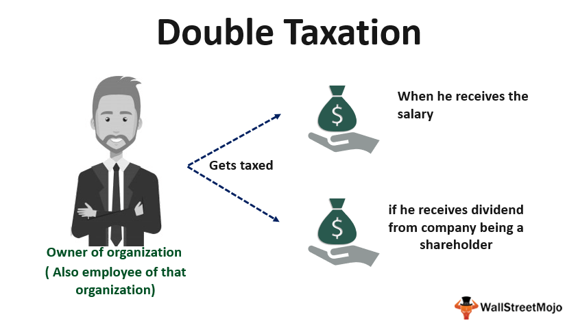 Double Taxation
