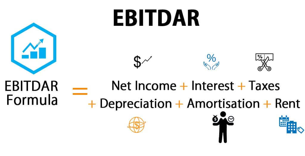 Ebitdar Meaning Example Calculation Where Is Ebitdar