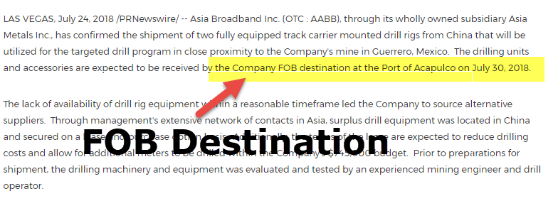 FOB Destination (Examples) | What is Free on Board Destination Shipping