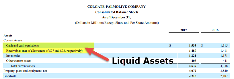 Liquid Assets (Meaning, Examples) | Complete List of Liquid Assets