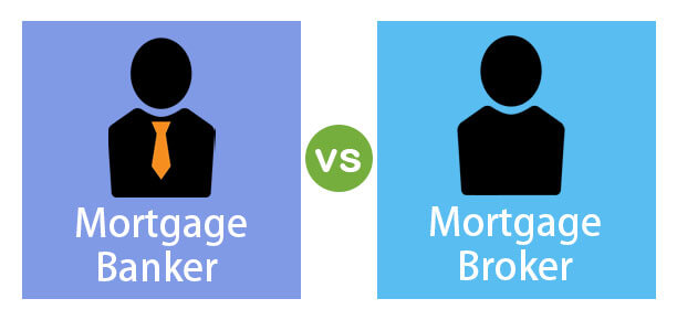 Mortgage Banker vs Broker