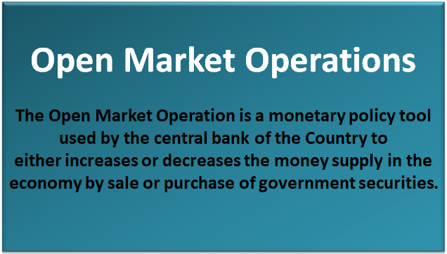 Open Market Operations (Examples) | How does it works?