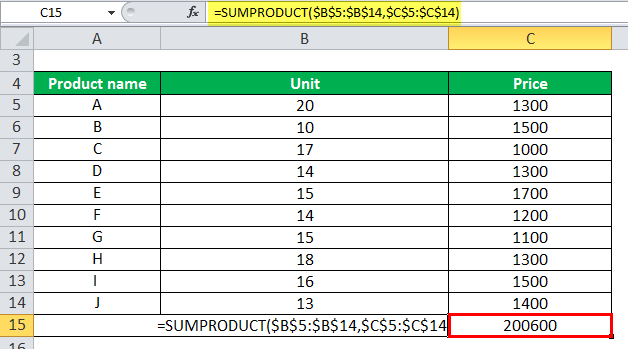 SUMPRODUCT in Excel Example 1
