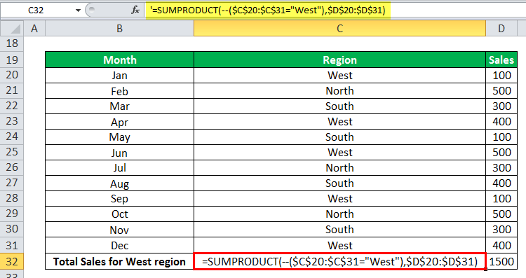 SUMPRODUCT in Excel Example 2
