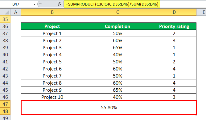 SUMPRODUCT in Excel Example 3