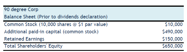 Stock Dividend Accounting - Small