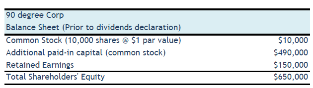 Stock Dividend Accounting - large
