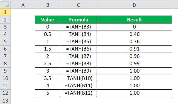TANH Example 1