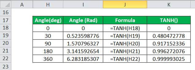 TANH Example 4
