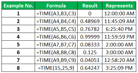 TIME FUnction Example 1