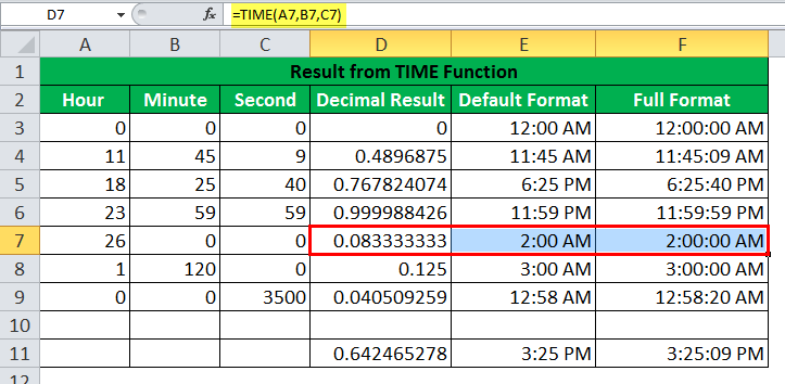 TIME Function Example5