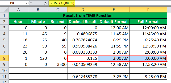 TIME Function Example6