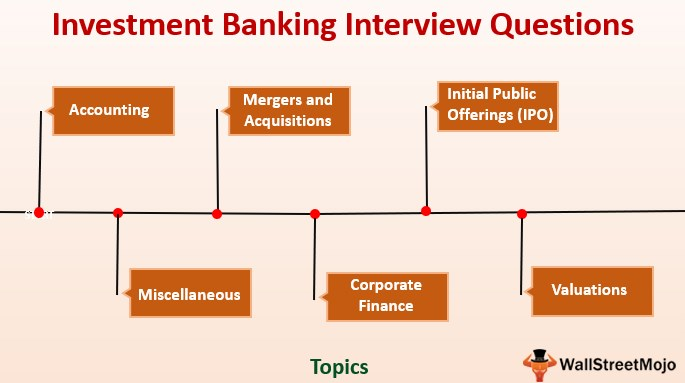Top Investment Banking Interview Questions