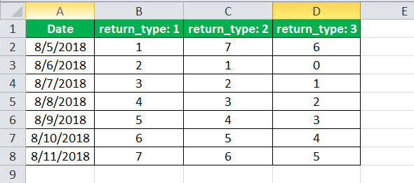 WEEKDAY - return_type ranging from 11 to 17.jpg 1