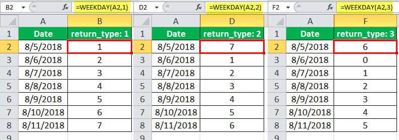 WEEKDAY - return_type ranging from 11 to 17.jpg 3