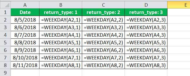 WEEKDAY - return_type ranging from 11 to 17.jpg 2