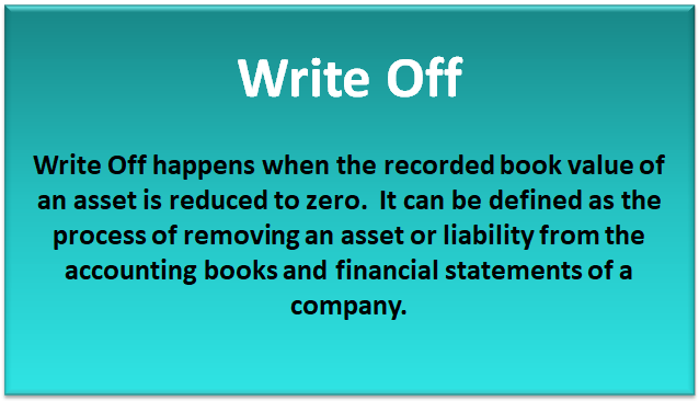 Write Offs in Accounting (Assets, Bad Debt, Loans, Inventory
