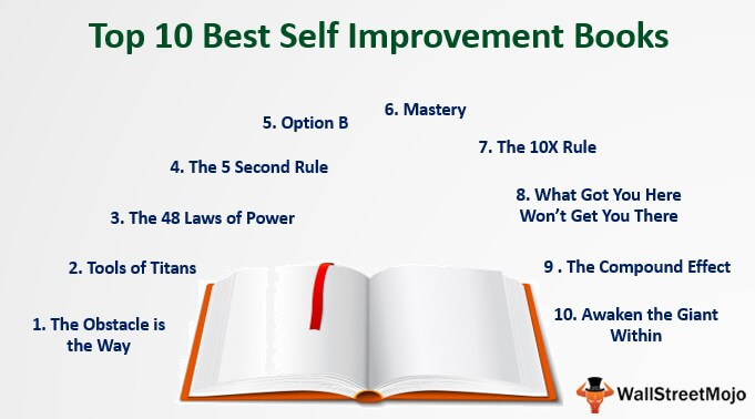 Best Self Improvement Books