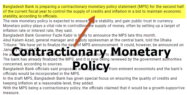 Contractionary Monetary Policy
