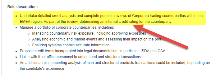 Corporate Credit Analyst