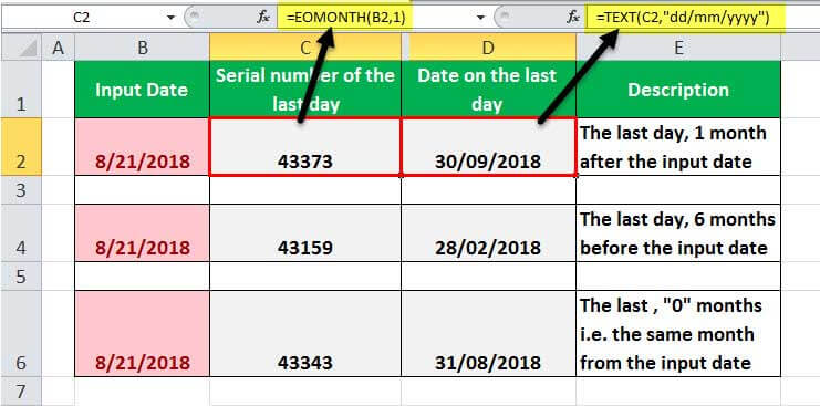 EOMONTH in Excel (Formula, Example) | Guide to EOMONTH Function