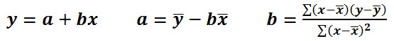 FORECAST Function equation