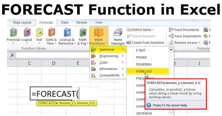 FORECAST Function in Excel