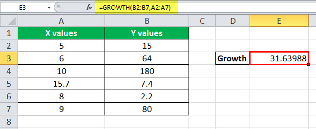GROWTH Example 1-1