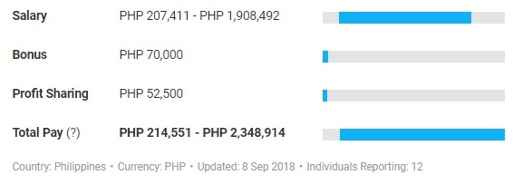 Investment-Banking-in-Philippines-chart