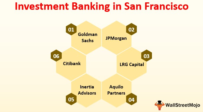 Investment Banking in San Francisco