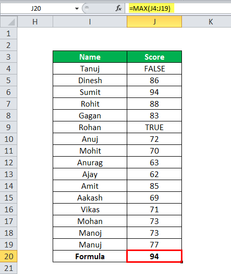 MAX Function in Excel - Example 3-1