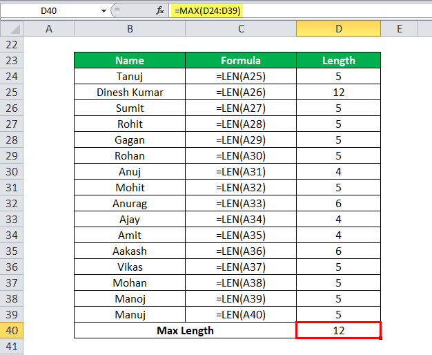 MAX Function in Excel - Example 4-1