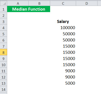 MEDIAN Function Example 5