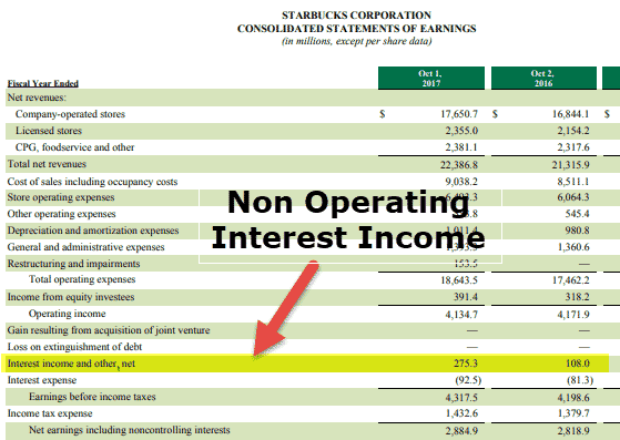 Non Operating Interest Income