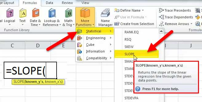 SLOPE in Excel (Formula, Example) | How to Calculate Slope ...