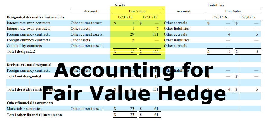 shop accounting