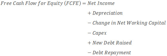 Capex (Capital Expenditure) | Example | formula | How to analyze Capex?