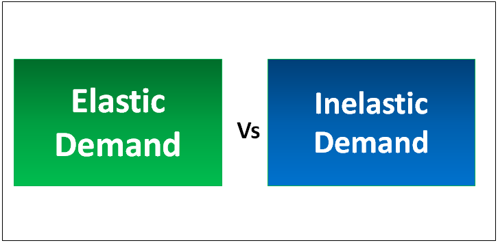 Elastic Demand vs Inelastic Demand