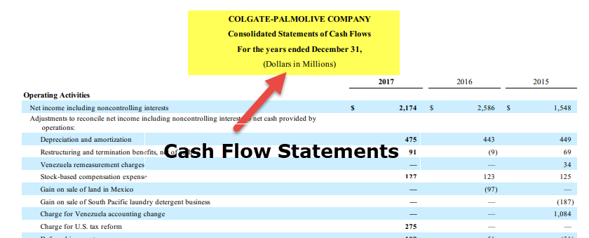 Financial Statements - Cash Flow Statements