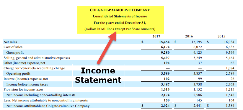 Financial Statements - Income Statement