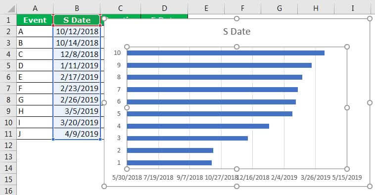 Sales Cycle Tracker Example 2-1