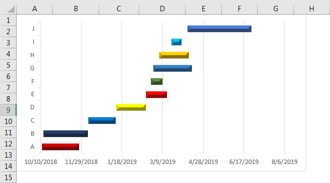 Sales Cycle Tracker example 2-10